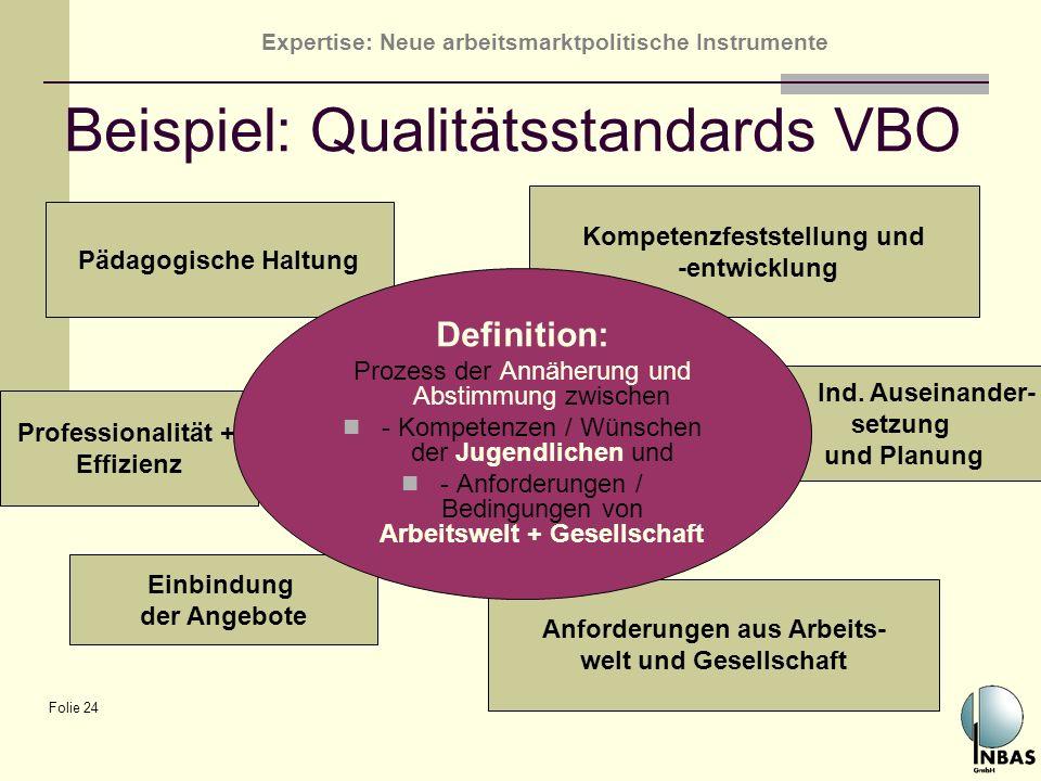 Beispiel: Qualitätsstandards VBO