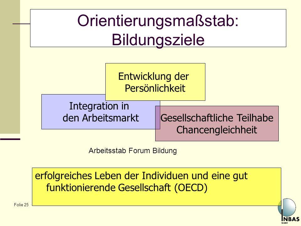 Orientierungsmaßstab: Bildungsziele
