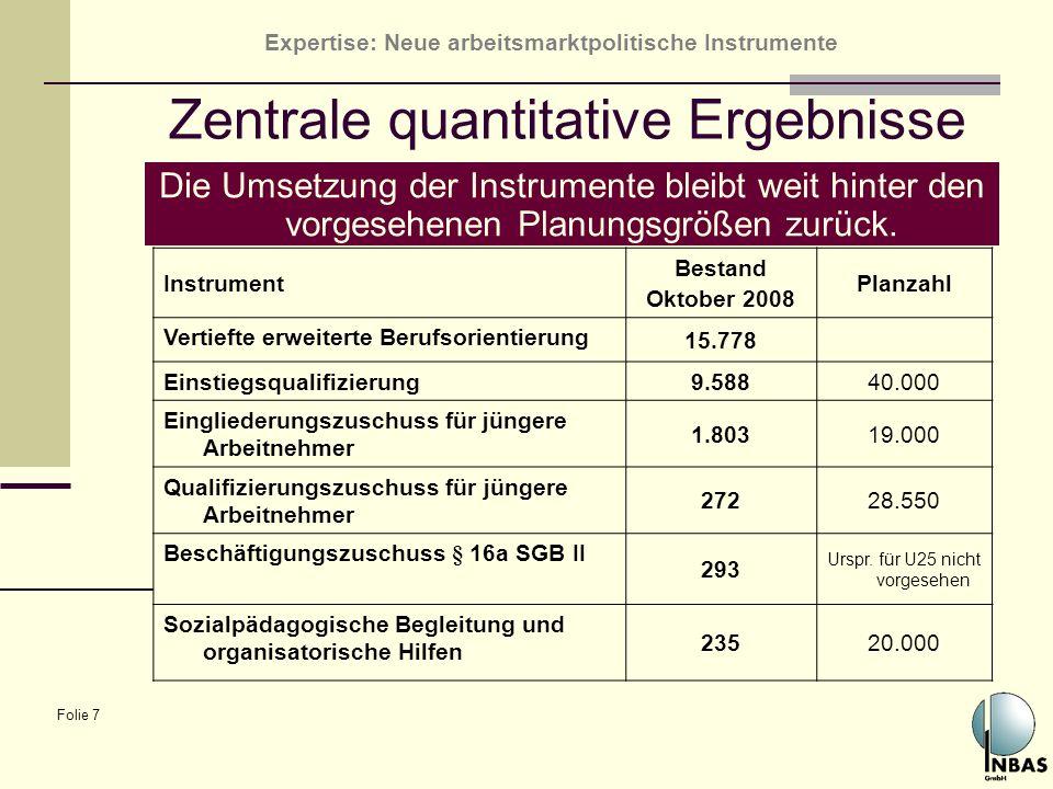 Zentrale quantitative Ergebnisse