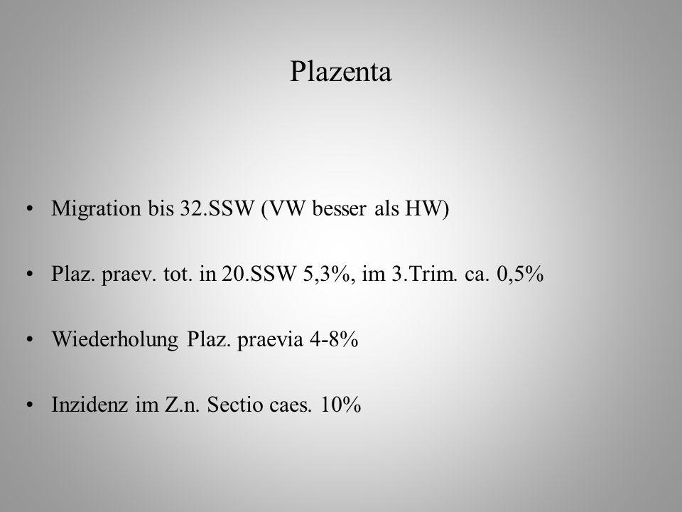 Plazenta Migration bis 32.SSW (VW besser als HW)