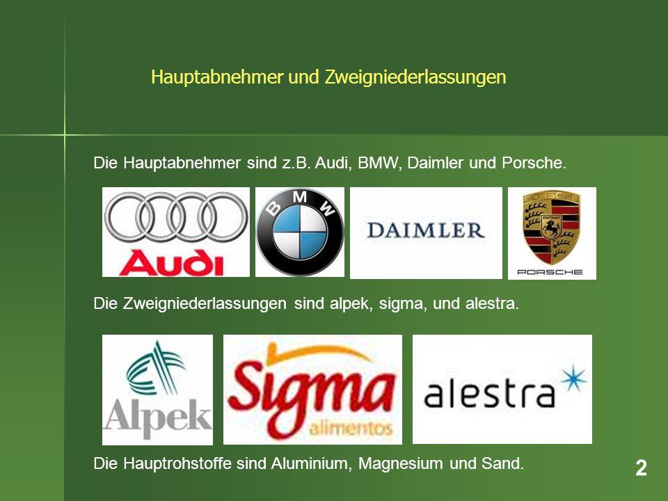 2 Hauptabnehmer und Zweigniederlassungen