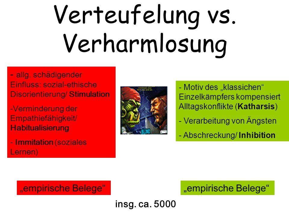 Verteufelung vs. Verharmlosung