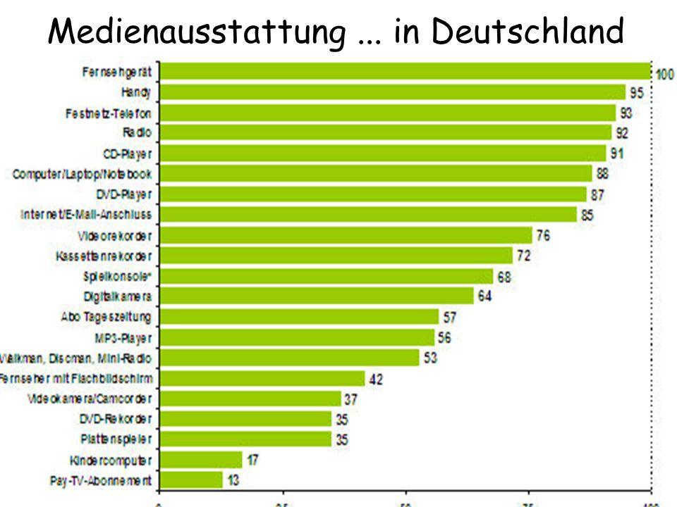 Medienausstattung ... in Deutschland