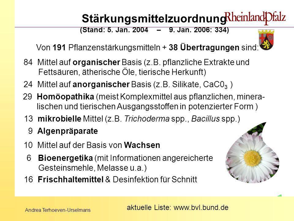Stärkungsmittelzuordnung (Stand: 5. Jan. 2004 – 9. Jan. 2006: 334)