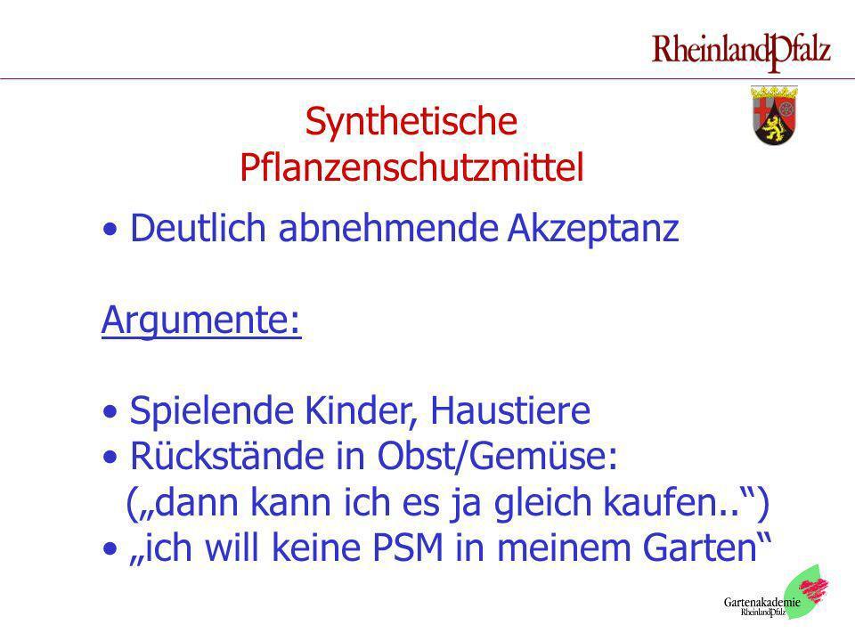 Synthetische Pflanzenschutzmittel