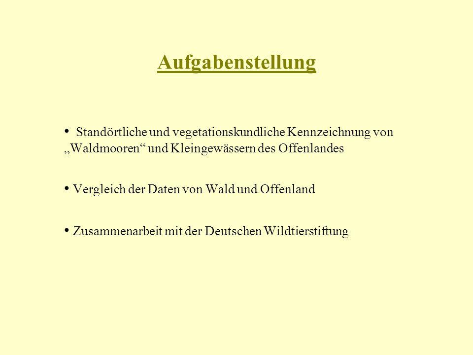 """Aufgabenstellung • Standörtliche und vegetationskundliche Kennzeichnung von """"Waldmooren und Kleingewässern des Offenlandes."""