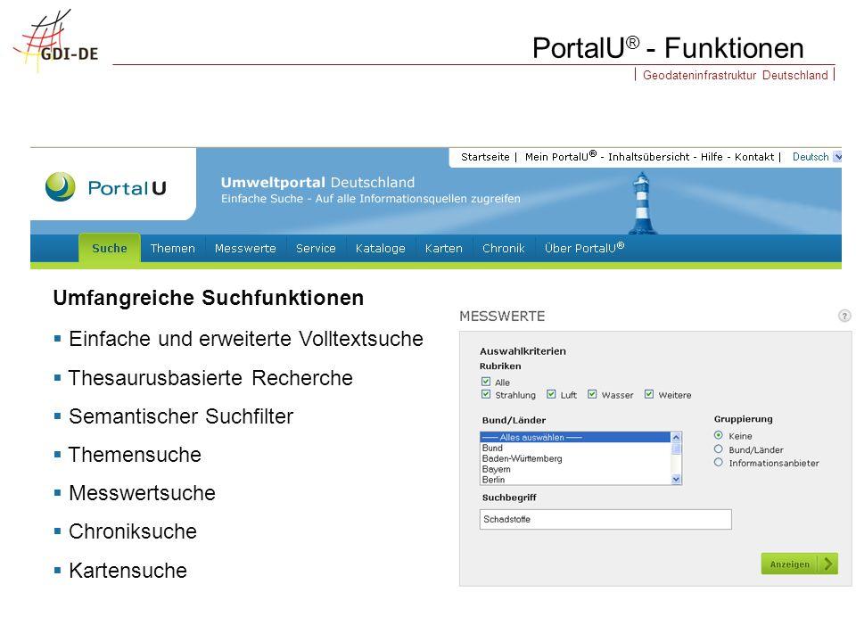 PortalU® - Funktionen Umfangreiche Suchfunktionen