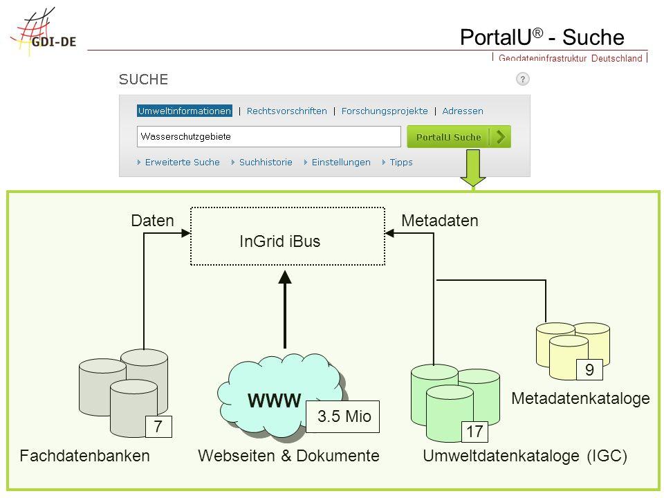 PortalU® - Suche WWW Daten Metadaten InGrid iBus 9 Metadatenkataloge