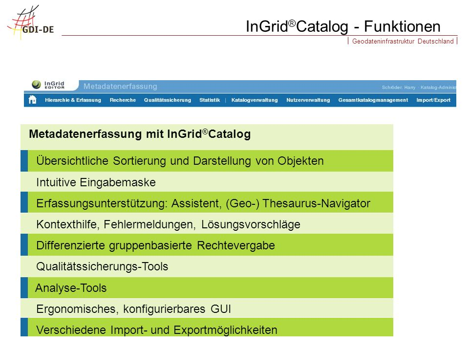 InGrid®Catalog - Funktionen
