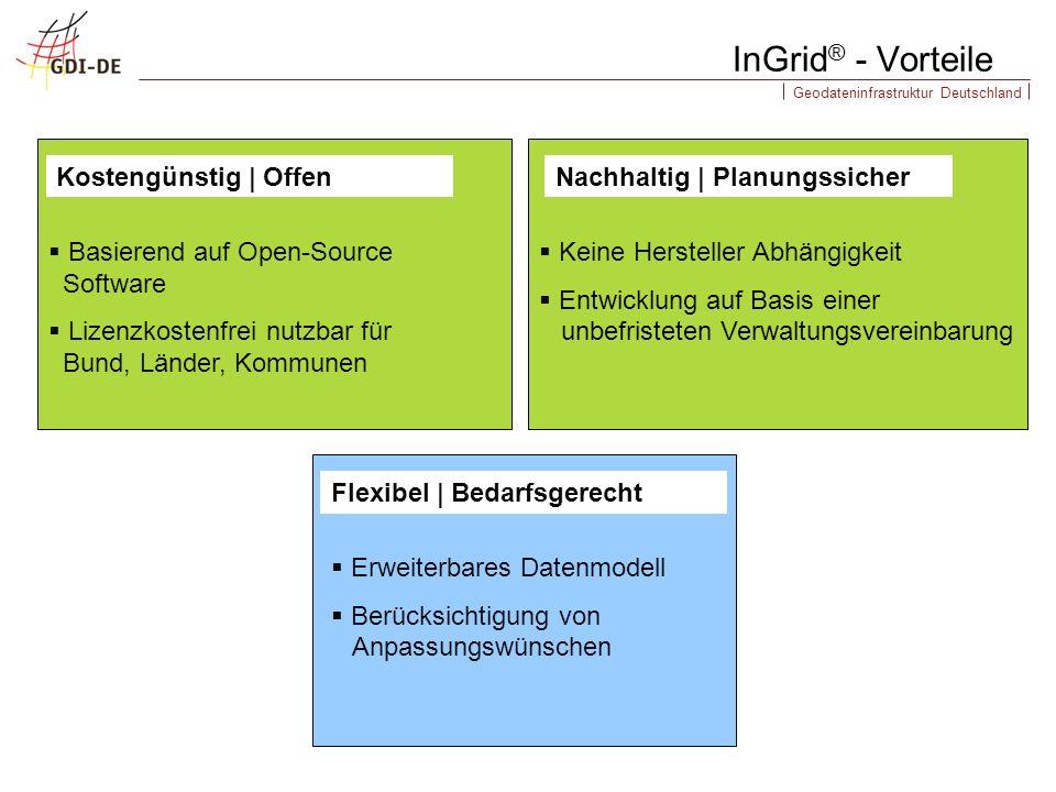 InGrid® - Vorteile Kostengünstig | Offen Nachhaltig | Planungssicher