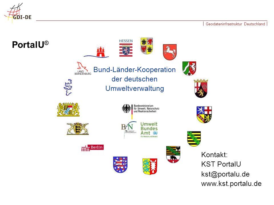 Bund-Länder-Kooperation