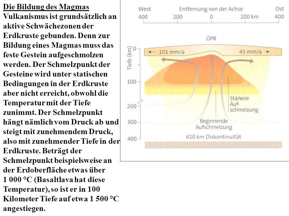 Die Bildung des Magmas