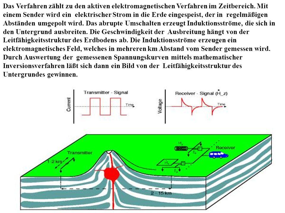 Das Verfahren zählt zu den aktiven elektromagnetischen Verfahren im Zeitbereich.