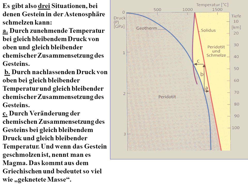 Es gibt also drei Situationen, bei denen Gestein in der Astenosphäre schmelzen kann: