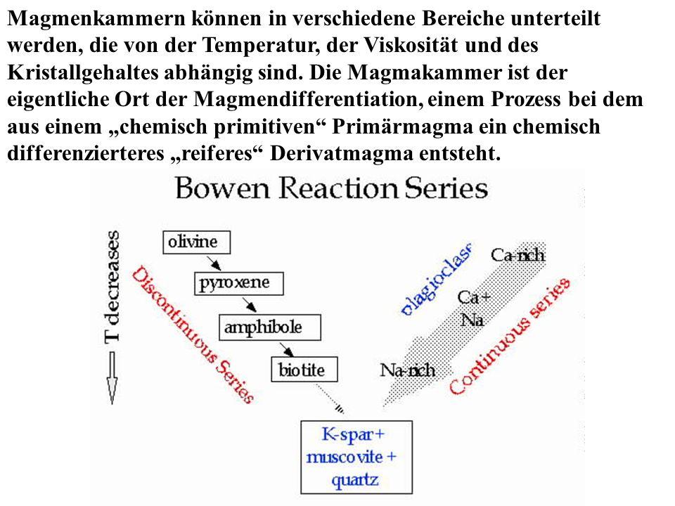 Magmenkammern können in verschiedene Bereiche unterteilt werden, die von der Temperatur, der Viskosität und des Kristallgehaltes abhängig sind.