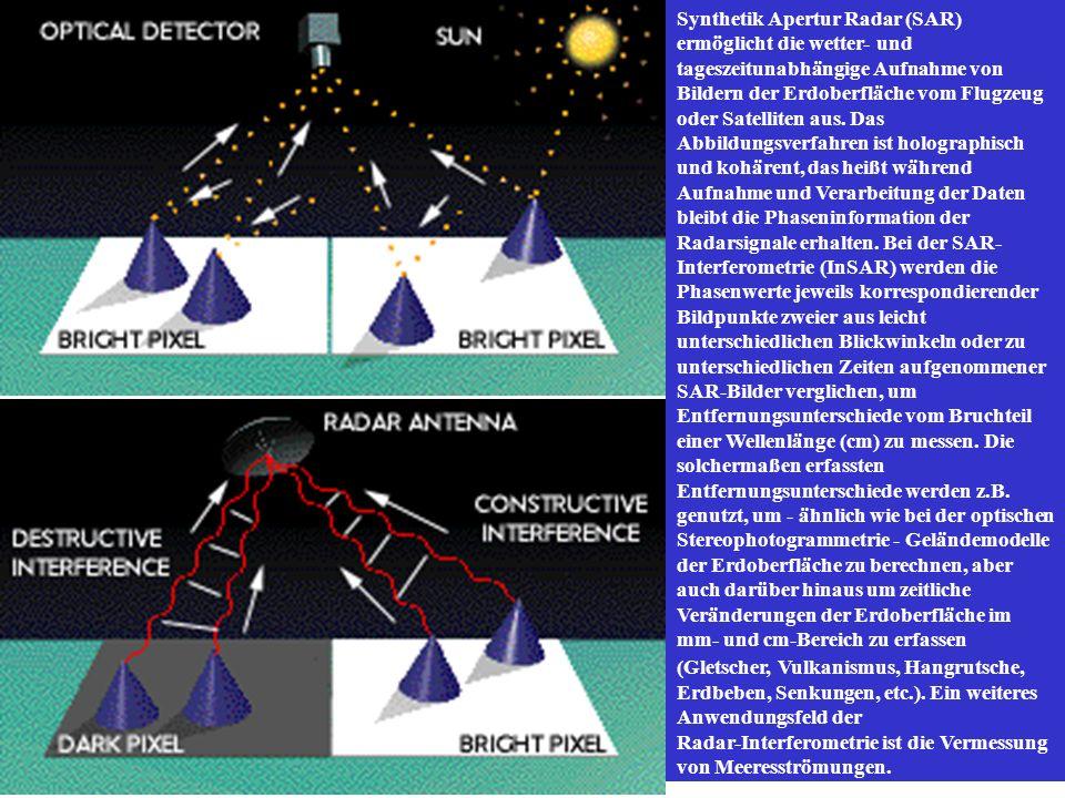 Synthetik Apertur Radar (SAR) ermöglicht die wetter- und tageszeitunabhängige Aufnahme von Bildern der Erdoberfläche vom Flugzeug oder Satelliten aus. Das Abbildungsverfahren ist holographisch und kohärent, das heißt während Aufnahme und Verarbeitung der Daten bleibt die Phaseninformation der Radarsignale erhalten. Bei der SAR-Interferometrie (InSAR) werden die Phasenwerte jeweils korrespondierender Bildpunkte zweier aus leicht unterschiedlichen Blickwinkeln oder zu unterschiedlichen Zeiten aufgenommener SAR-Bilder verglichen, um Entfernungsunterschiede vom Bruchteil einer Wellenlänge (cm) zu messen. Die solchermaßen erfassten Entfernungsunterschiede werden z.B. genutzt, um - ähnlich wie bei der optischen Stereophotogrammetrie - Geländemodelle der Erdoberfläche zu berechnen, aber auch darüber hinaus um zeitliche Veränderungen der Erdoberfläche im mm- und cm-Bereich zu erfassen (Gletscher, Vulkanismus, Hangrutsche, Erdbeben, Senkungen, etc.). Ein weiteres Anwendungsfeld der