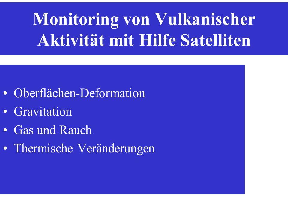 Monitoring von Vulkanischer Aktivität mit Hilfe Satelliten