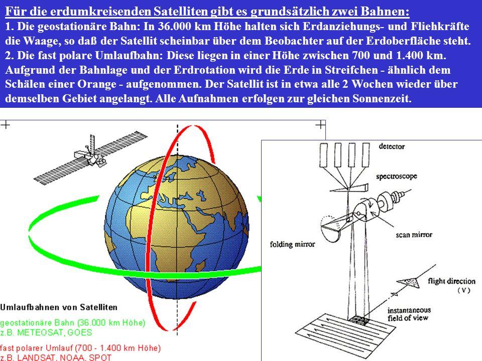 Für die erdumkreisenden Satelliten gibt es grundsätzlich zwei Bahnen: