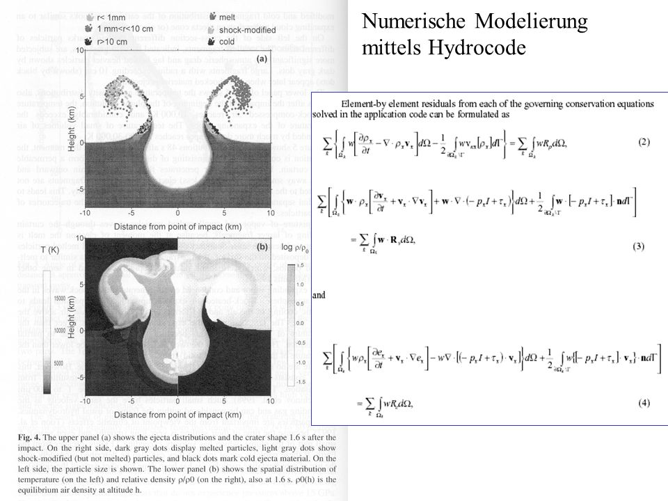 Numerische Modelierung
