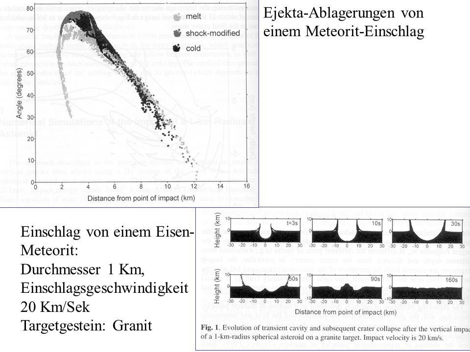 Ejekta-Ablagerungen von einem Meteorit-Einschlag