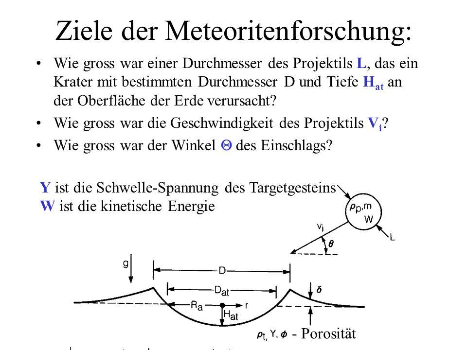 Ziele der Meteoritenforschung: