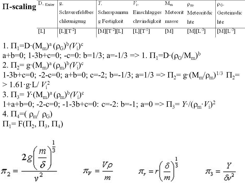 P-scaling 1. P1=D·(Mm)a (rG)b(Vi)c. a+b=0; 1-3b+c=0; -c=0: b=1/3; a=-1/3 => 1. P1=D·(rG/Mm)b. 2. P2= g·(Mm)a (rm)b(Vi)c.