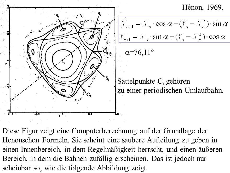 Hénon, 1969. a=76,11° Sattelpunkte Ci gehören. zu einer periodischen Umlaufbahn.