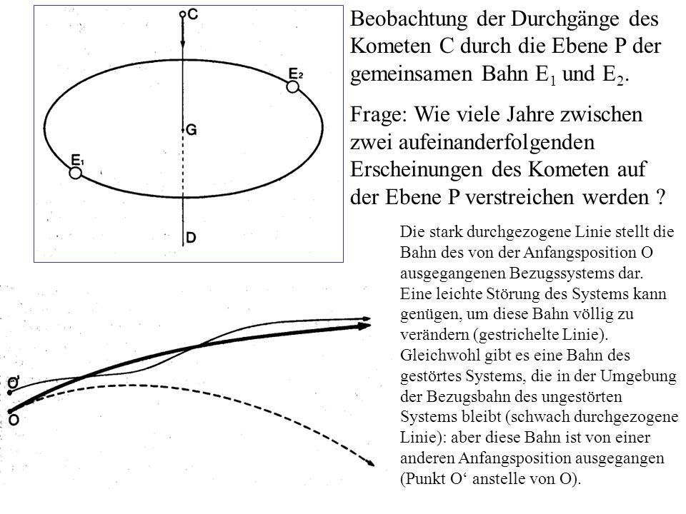 Beobachtung der Durchgänge des Kometen C durch die Ebene P der gemeinsamen Bahn E1 und E2.