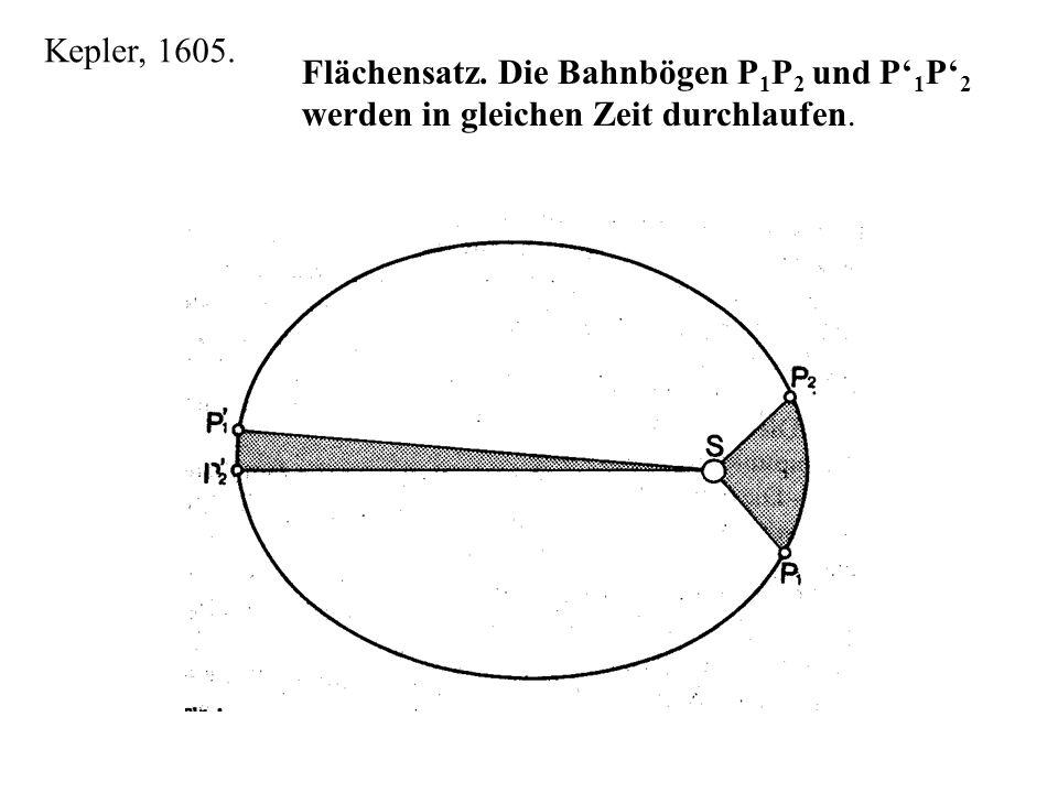 Kepler, 1605. Flächensatz. Die Bahnbögen P1P2 und P'1P'2 werden in gleichen Zeit durchlaufen.