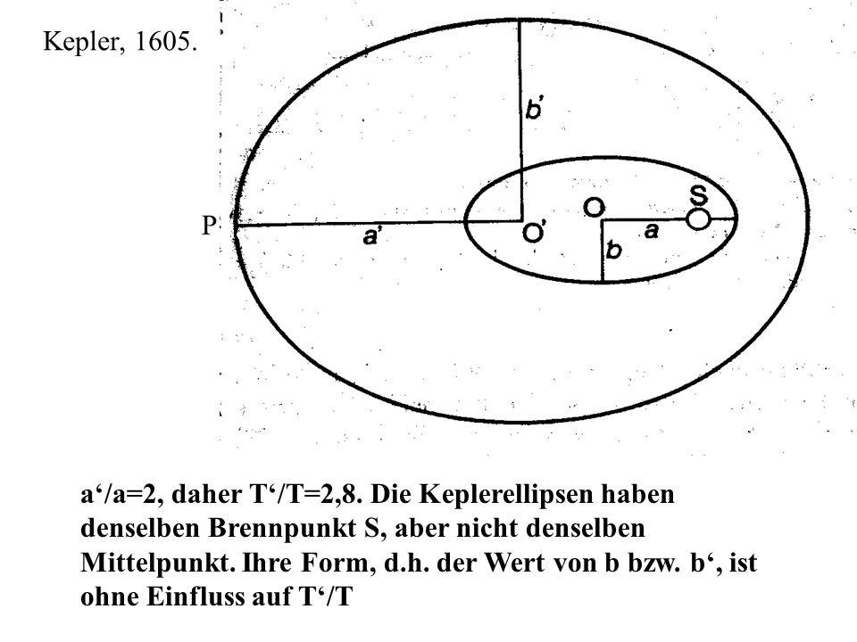 P Kepler, 1605.