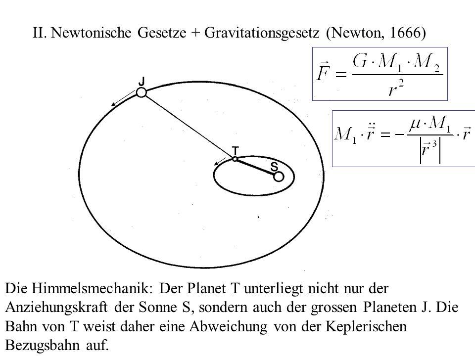 II. Newtonische Gesetze + Gravitationsgesetz (Newton, 1666)
