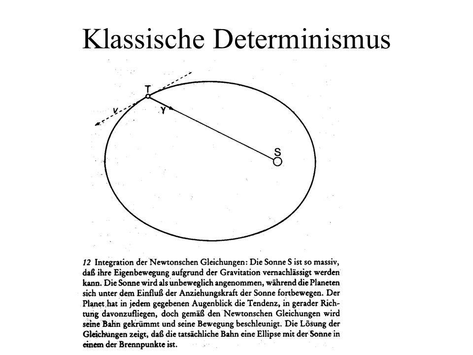 Klassische Determinismus