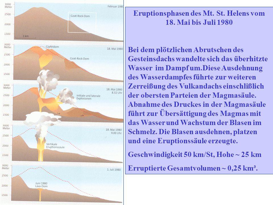 Eruptionsphasen des Mt. St. Helens vom 18. Mai bis Juli 1980