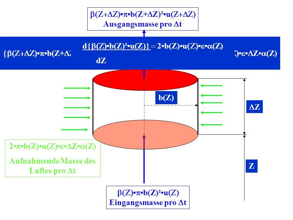 b(Z+DZ)•p•b(Z+DZ)²•u(Z+DZ) Ausgangsmasse pro Dt