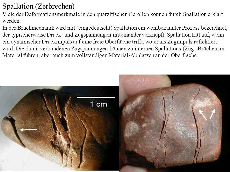 Spallation (Zerbrechen)