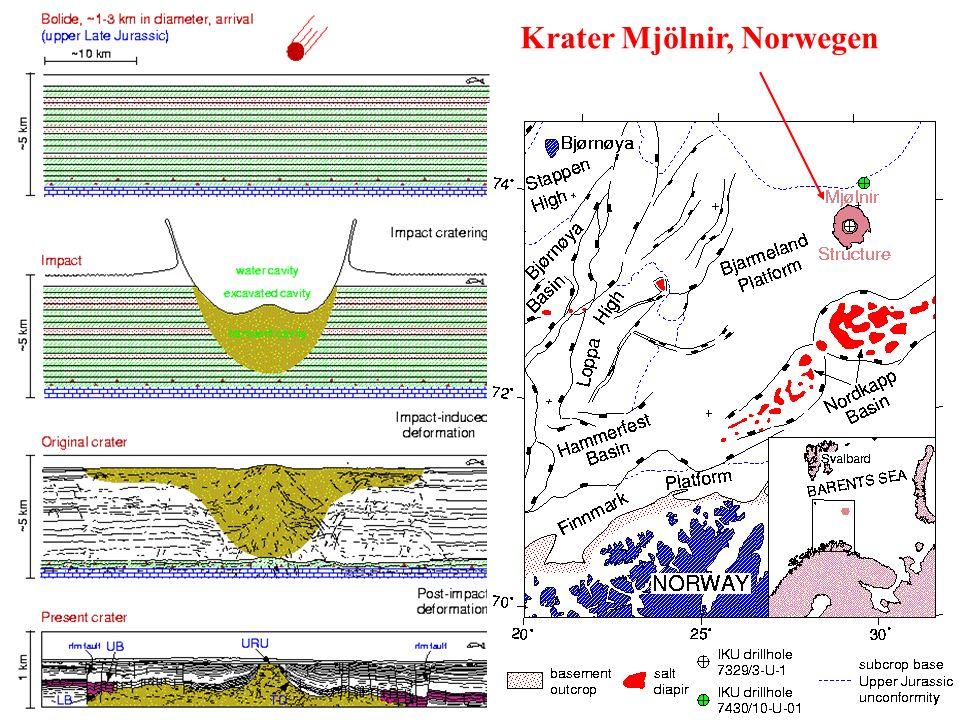 Krater Mjölnir, Norwegen