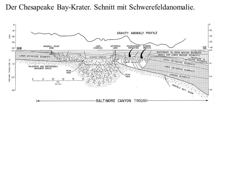 Der Chesapeake Bay-Krater. Schnitt mit Schwerefeldanomalie.