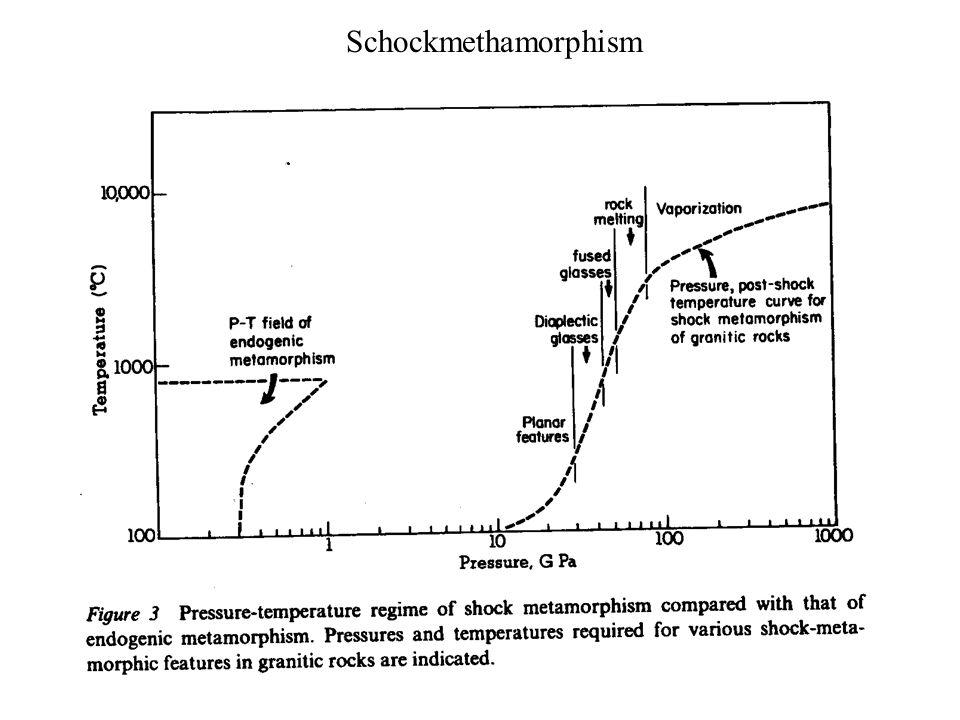 Schockmethamorphism