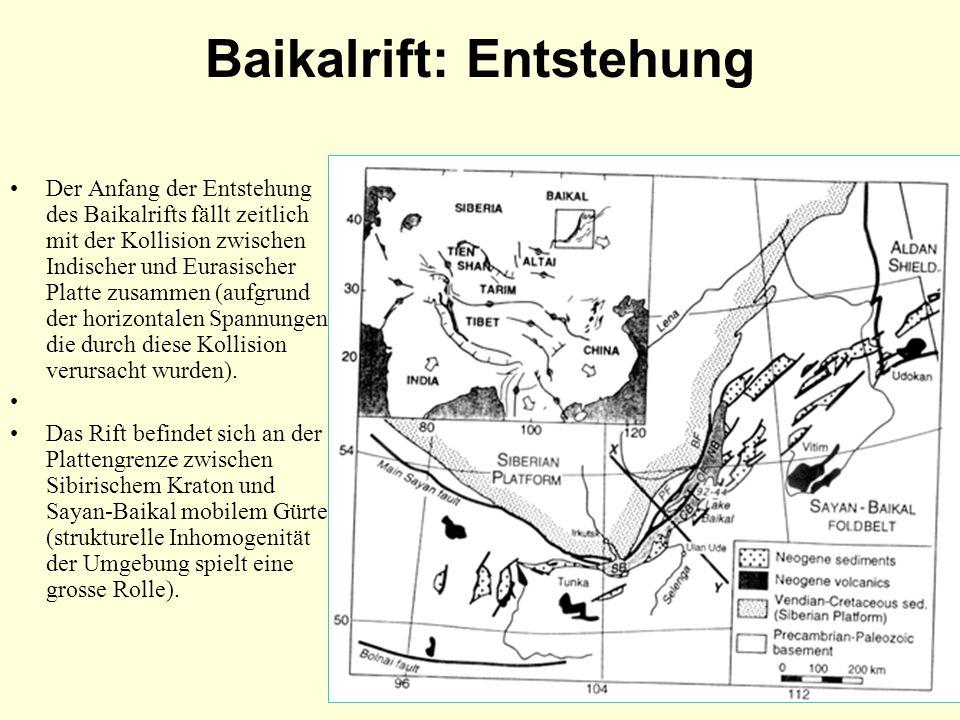 Baikalrift: Entstehung