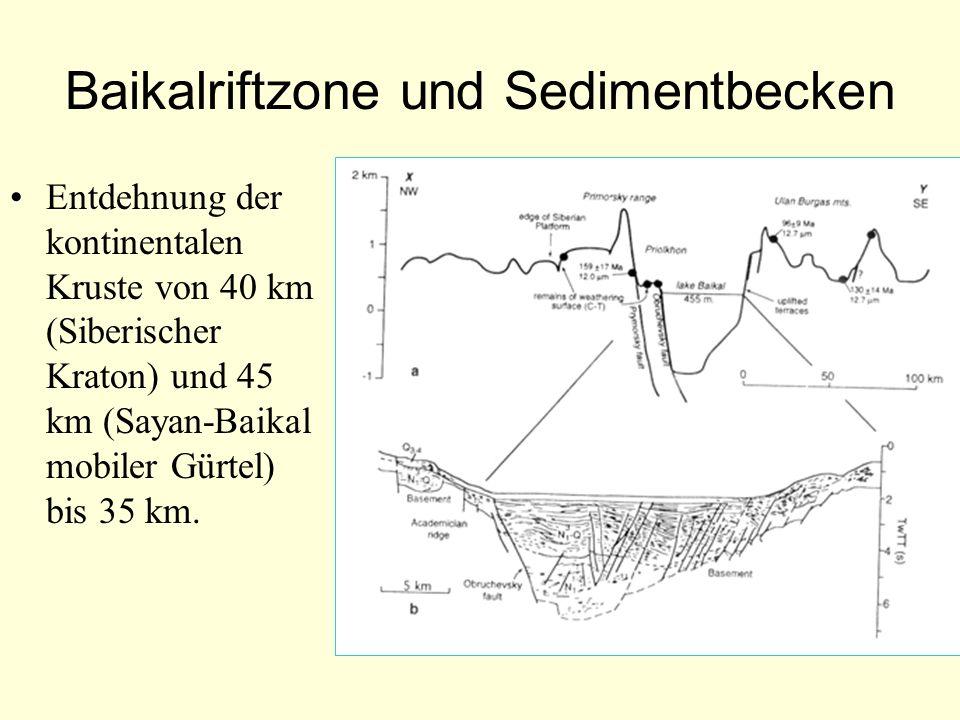 Baikalriftzone und Sedimentbecken