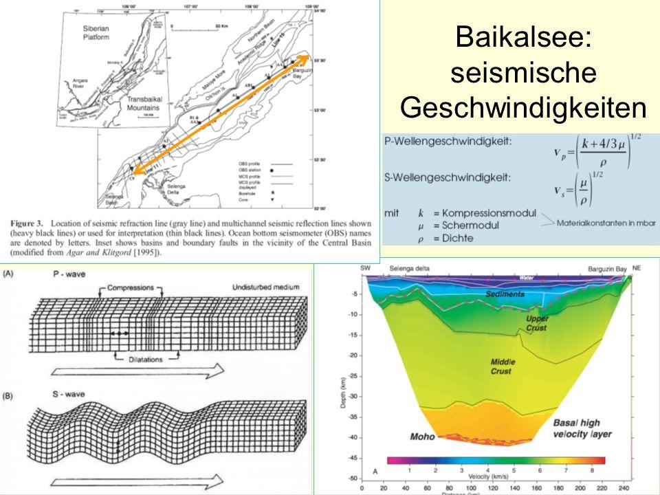 Baikalsee: seismische Geschwindigkeiten