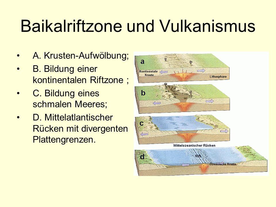 Baikalriftzone und Vulkanismus