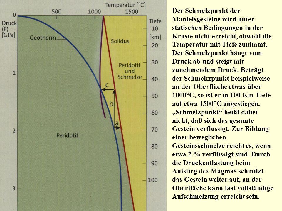 Der Schmelzpunkt der Mantelsgesteine wird unter statischen Bedingungen in der Kruste nicht erreicht, obwohl die Temperatur mit Tiefe zunimmt.