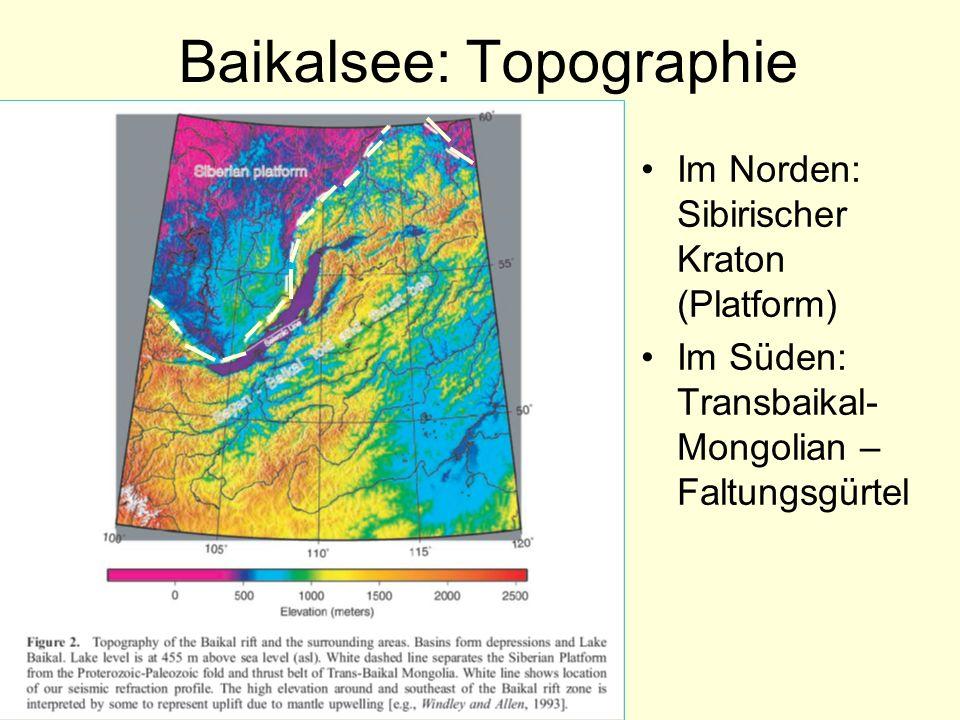 Baikalsee: Topographie