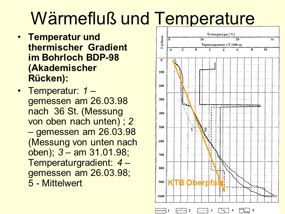 Wärmefluß und Temperature