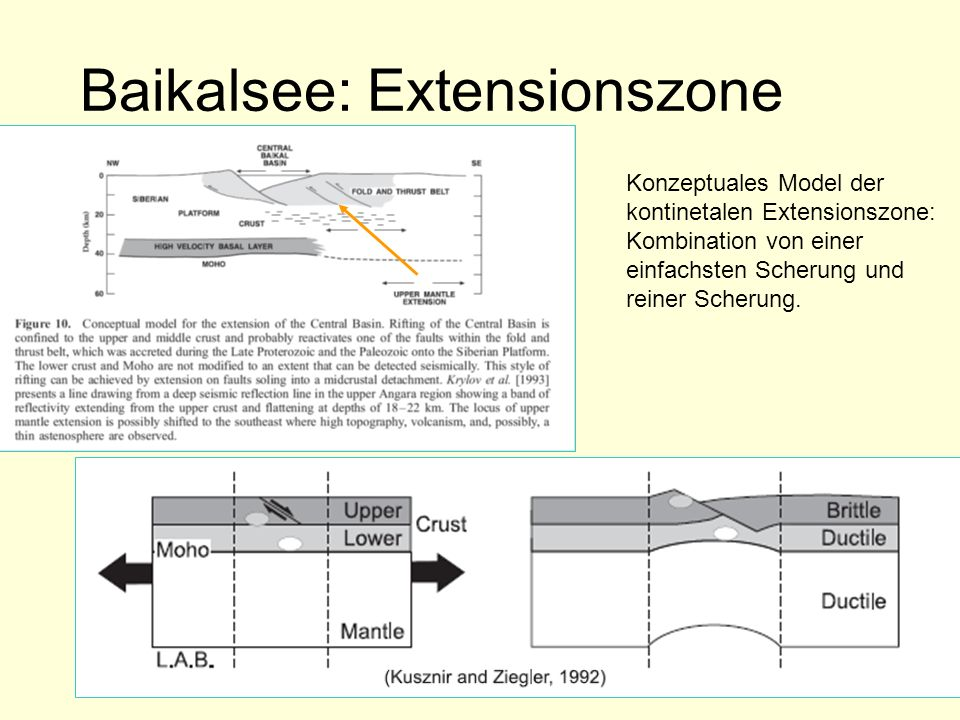 Baikalsee: Extensionszone