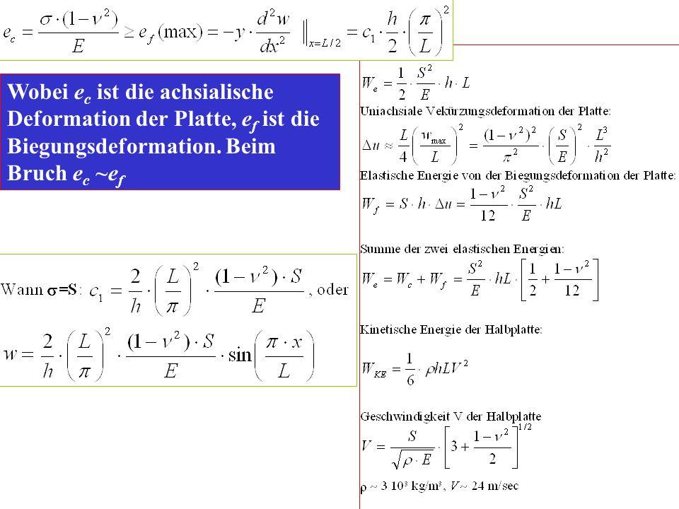 Wobei ec ist die achsialische Deformation der Platte, ef ist die Biegungsdeformation.