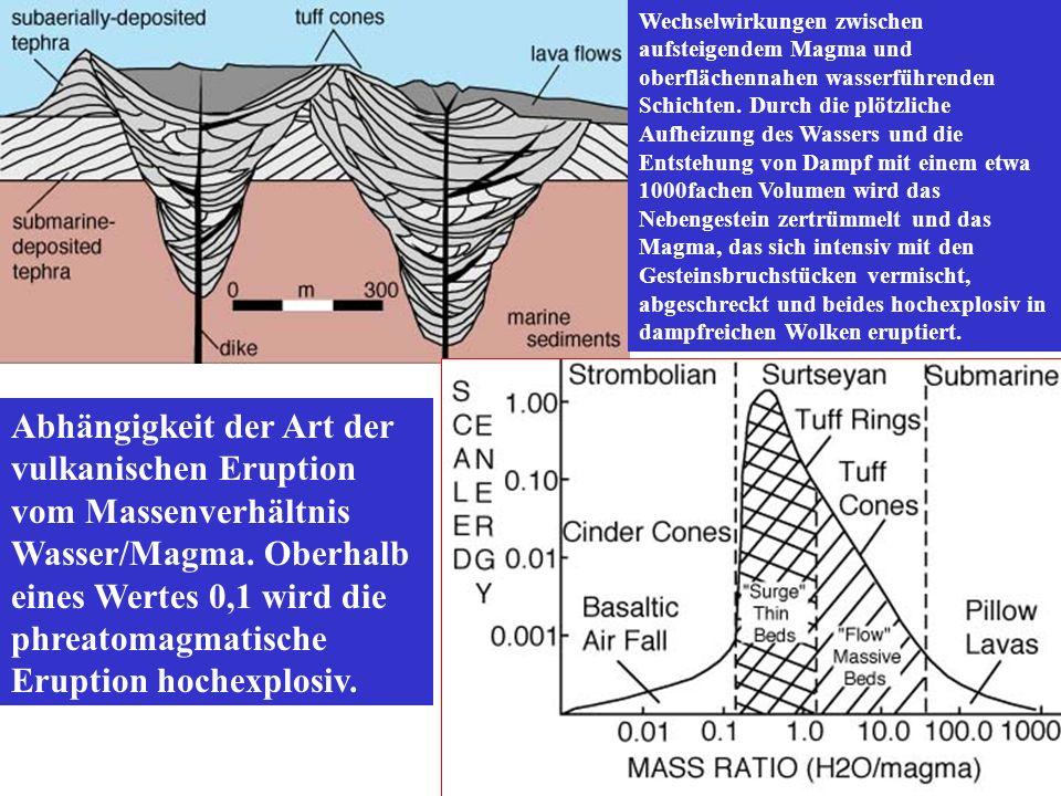 Wechselwirkungen zwischen aufsteigendem Magma und oberflächennahen wasserführenden Schichten. Durch die plötzliche Aufheizung des Wassers und die Entstehung von Dampf mit einem etwa 1000fachen Volumen wird das Nebengestein zertrümmelt und das Magma, das sich intensiv mit den Gesteinsbruchstücken vermischt, abgeschreckt und beides hochexplosiv in dampfreichen Wolken eruptiert.