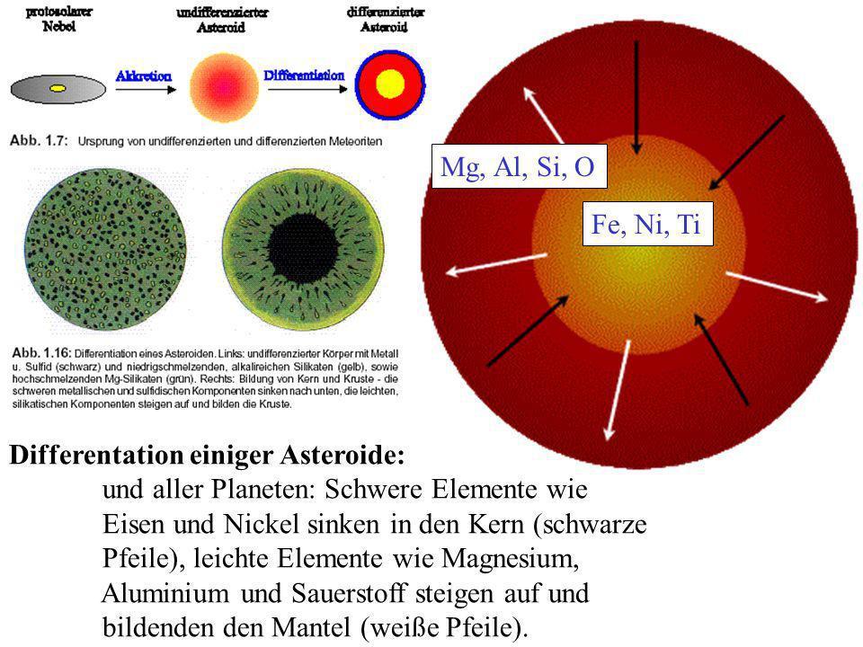 Mg, Al, Si, O Fe, Ni, Ti. Differentation einiger Asteroide: und aller Planeten: Schwere Elemente wie.