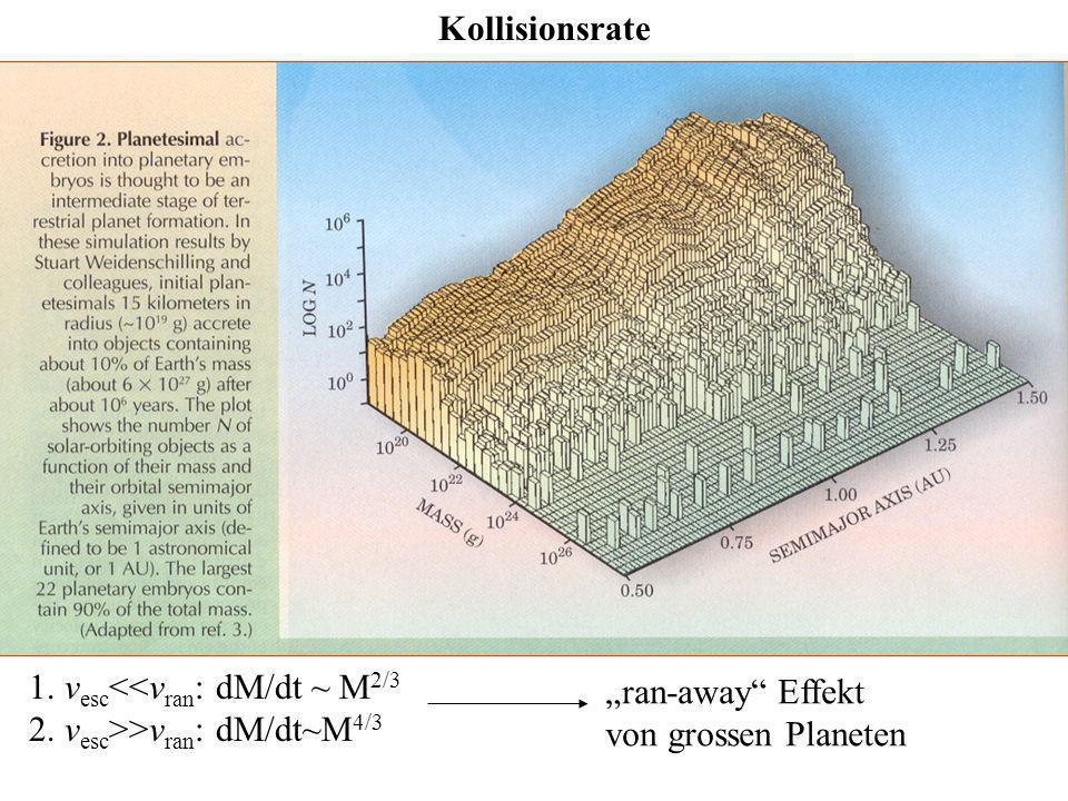 Kollisionsrate W. N. A. pR². h. vran. V. vran~W·h. n=N/A. Dichte an der Oberfläche. Kollisionsrate für Partikeln in einer Kiste: